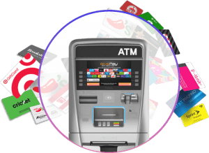 Value Added Service on the ATM - GivePay gift card mall at the ATM